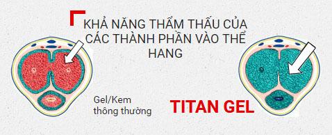 Mua gel titan và cách sử dụng gel titan để làm to và dài dương vật